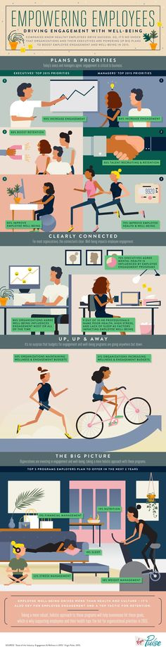 How You Can Improve Employee Engagement (Infographic) Employee Wellness, Workplace Wellness, Corporate Wellness Programs, Employee Morale, Employee Retention, How To Motivate Employees, Employer Branding, Resume Skills, Job Security