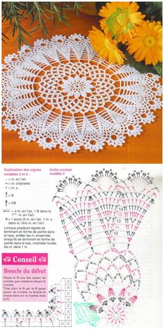 Free Patterns Archives - Beautiful Crochet Patterns and Knitting Patterns Free Crochet Doily Patterns, Crochet Doily Diagram, Crochet Motifs, Crochet Circles, Crochet Mandala, Crochet Chart, Thread Crochet, Crochet Designs, Crochet Stitches