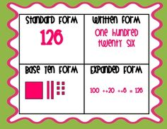 Here's a sample number sense chart that encourages students to represent a number in a variety of ways.