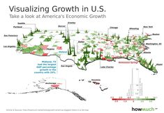 America's national GDP grew 2.3 percent in 2014, but not every city fared equally well.