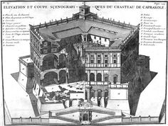 Augustin-Charles d'Aviler, Scenographic elevation and section of the Palazzo Farnese at Caprarola, 1691