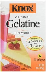 Joint pain relief with gelatin