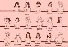 Ce que la forme de vos seins révèle sur votre personnalité : 13 poitrines décryptées - 100% féminin