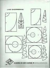 moldes de volantes de caracolillos에 대한 이미지 검색결과