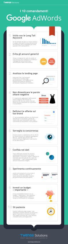 L'infografica con i consigli Google AdWords