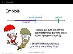 La grammaire française en image