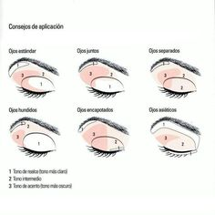 Eye make-up according to shape and contour. Simple Eye Makeup, Love Makeup, Natural Makeup, Makeup Looks, Hair Makeup, Makeup Ideas, Make Up Guide, How To Make, Maquillage Yeux Cut Crease