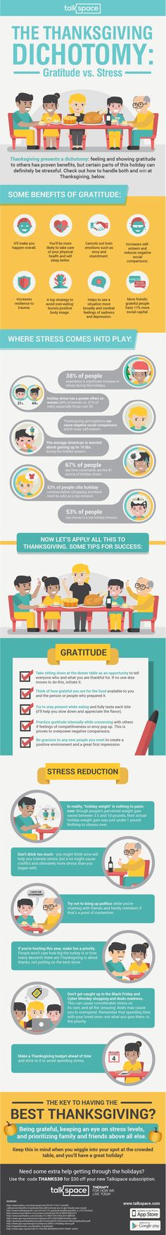 Thanksgiving presents a challenge: feeling gratitude has proven benefits, but certain parts of this holiday are stressful. Read on to find a middle ground. Showing Gratitude, Good Advice, Understanding Yourself, Healthy Choices, Self Help, Life Is Good, Psychology, Remedies, Therapy