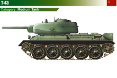 T-43 Medium Tank With a T34/85 turret but armed with the original 76mm gun.