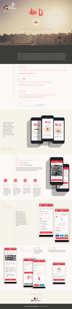 Blood Donation Awareness App on Behance