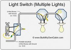 simple electrical wiring diagrams basic light switch diagram rh pinterest com electrical wiring light switch single pole electrical wiring light switch single pole