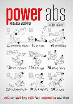 The Power Abs Workout