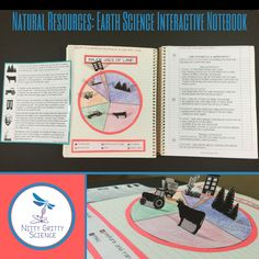 The Earth Science Interactive Notebook: Natural Resources chapter showcase student's ability to: •Explain the main sources of non-renewable and renewable energy •Compare the advantages and disadvantages of types of energy •Explain why land is considered a resource •Explain why it is important to manage air and water resources wisely •Describe how individuals can help manage energy, land, water, and air resources wisely.