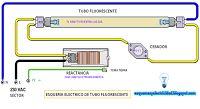 Esquema eléctrico tubo fluorescente