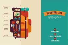 Survival Kit, camping infographics by Marish on @creativemarket