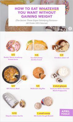 How to Eat Literally Anything You Want and Never Gain Weight  #aprilfools #fastfood