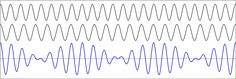 Two waves interference animation - Mathematica Stack Exchange