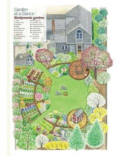 Kitchen Garden Designs, Plans + Layouts 2020 - - Learn how to design your kitchen garden with some kitchen garden plans and potager design examples. Kitchen garden layouts and potager plans. Permaculture Design, Permaculture Garden, Permaculture Principles, Amazing Gardens, Beautiful Gardens, Layout Design, Design Ideas, Design Design, Plan Design