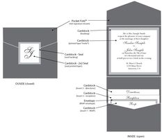 Image detail for -... - pocket invitations, pocket fold invitations, layered invitation