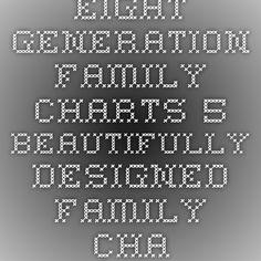 Eight-Generation Family Charts -5 Beautifully Designed Family Charts