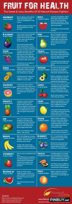 Fruit For Health - Fashion for Women and Men Frutas y salud