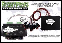 FrightProps Support & Training Center - Activating Digital Video Player from a PicoBoo