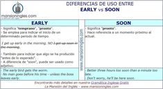 Diferencia en inglés entre Early y Soon Broken English, English Time, Learn English, English Grammar, English Language, Confusing Words, Grammar Lessons, Vocabulary, Teaching
