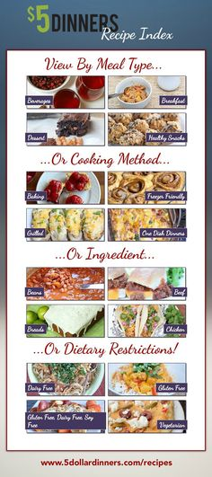 Search our brand new recipe index on 5DollarDinners.com to find all the recipes you need to feed your family inexpensively!  We've got it divided by lots of categories to help you see what you want quickly.