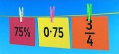 Visualising equivalent fractions apps - Google zoeken