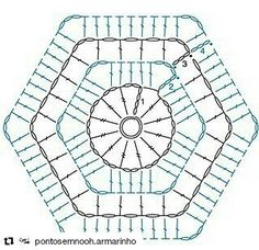 Aqui esta o gráfico do hexágono para quem quiser se arriscar e fazer um tapete incrível! 😉  Site: www.pontosemnooh.com.br #pontosemnooh #artesanato #ficaadica #fiodemalha #fioecologico #fioreciclado #trapilho #trapillo #fiodemalhaecologico #croche #crochet #inspiração #inspiracroche #instacroche #tapete #tapetedecroche #tapetedefiodemalha #tapetefiodemalhaecologico #decor #decoracao #instadecor #facavocemesmo