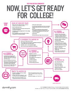 Get Ready for College with our Freshman Planning Guide! We tell you everything you need to do each week leading up to move in day!
