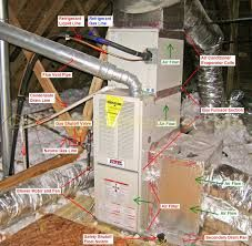 Image Result For Where Is My Air Conditioner Evaporator Coil Air Conditioner Units Portable Air Conditioner Clean Air Conditioner