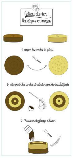 Gâteau damier aux trois chocolats  http://chapeaumelon.net/2016/02/28/gateau-damier-aux-trois-chocolats-battle-food-40/