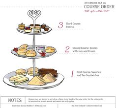afternoon_tea_101_course_eating_order_1012