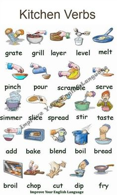 kitchen items vocabulary - Buscar con Google