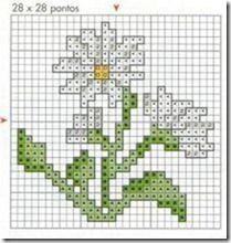 Tiny Cross Stitch, Cross Stitch Cards, Cross Stitch Flowers, Embroidery Art, Cross Stitch Embroidery, Cross Stitch Patterns, Victorian Cross Stitch, Hood Pattern, Stitch Cartoon