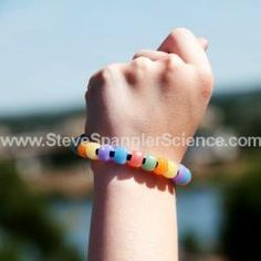 I love UV beads!  Use them to test the effectiveness of sunscreens and sunglasses.