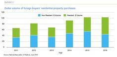 Freddie Mac Housing Outlook: Uncertainties Abound.