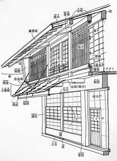 Japanese Home Design, Japanese Style House, Japanese Joinery, Japanese Woodworking, Zen Design, Japan Design, China Architecture, Architecture Design, Landscape Architecture