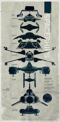 Geek starships