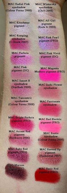MAC swatches from Specktra