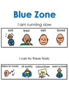 Zones of Regulation: Blue Zone. Emotions and strategies to try when students are in the Blue Zone. Great for break areas or chill zones.