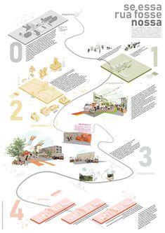 Concept Board Architecture, Architecture Presentation Board, Architecture Panel, Architecture Graphics, Architecture Drawings, Architecture Diagrams, Architectural Presentation, Architectural Models, Presentation Board Design