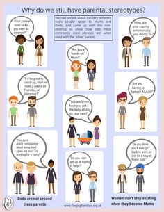 Our infographics | Forging Families