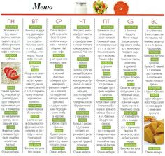 proper nutrition menus for the week for women . - # for # women # menu # for # week # nutrition Raw Food Recipes, Healthy Recipes, Healthy Foods, Proper Nutrition, Diet Menu, Diet Tips, Beauty Care, How To Lose Weight Fast, Health And Beauty