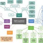 Gestion du stress en milieu professionnel (formation)