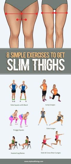 Fitness : 8 Simple Exercises For Slim and Tight Thighs…. Fitness Illustration Description 8 Simple Exercises For Slim and Tight Thighs. – Read More – Fitness Workouts, Fitness Motivation, Sport Fitness, Easy Workouts, Fitness Diet, Pilates Workout, Yoga Fitness, At Home Workouts, Health Fitness
