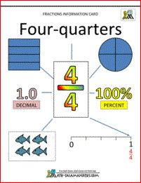 Four quarters equivalent fraction information page