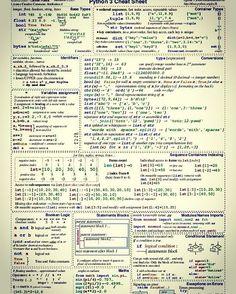 """Python Cheat Sheet!"" #cprogramming #python #coding #codinglife #engineer #computerengineering #computerscience #programming #programmer #c #java #learn #android #windows #sololearn #coffee #microsoft #commandline #worldofprogrammers #csharp #mac #code #unix #motivation #computerinformationsystems #programmers #nyc #networking #eatsleepcoderepeat #javascript"