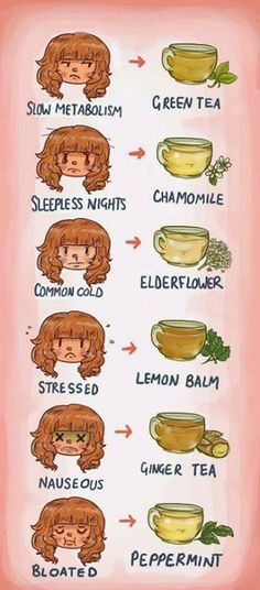 Tea Guide! Different tea for different health problems! Amazing guide! #teaguide #differentteas #teabenefits